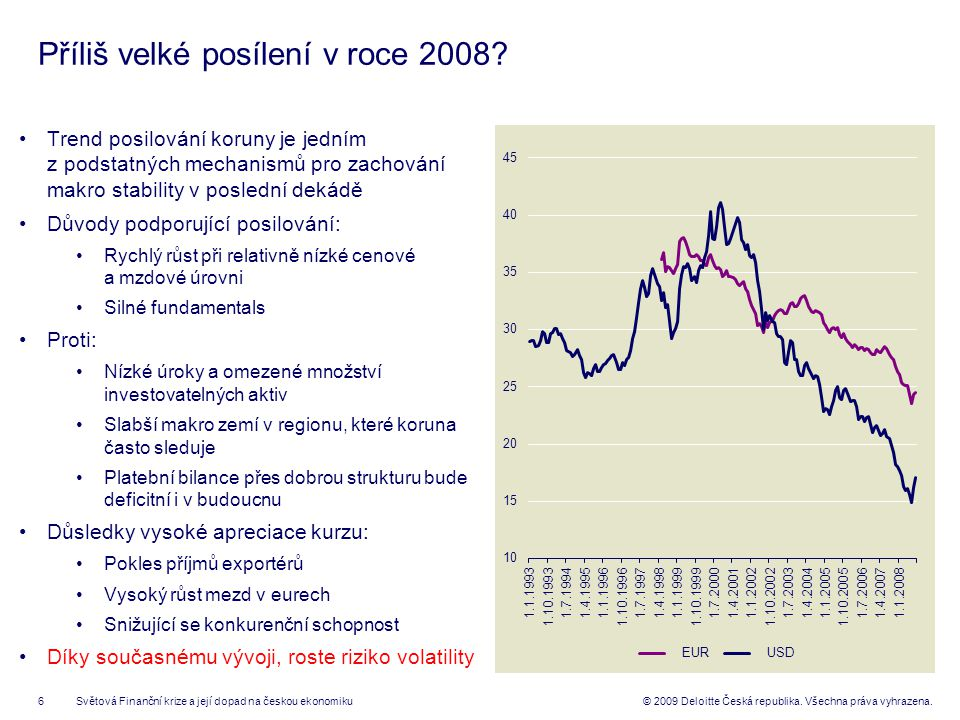 6© 2009 Deloitte Česká republika. Všechna práva vyhrazena.