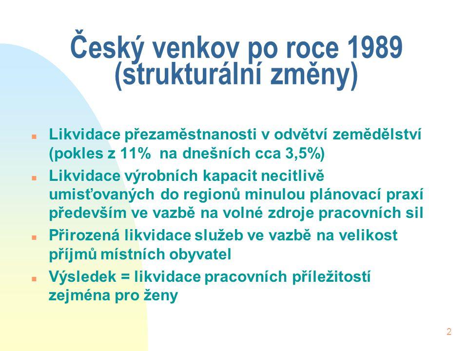 2 Český venkov po roce 1989 (strukturální změny) n Likvidace přezaměstnanosti v odvětví zemědělství (pokles z 11% na dnešních cca 3,5%) n Likvidace výrobních kapacit necitlivě umisťovaných do regionů minulou plánovací praxí především ve vazbě na volné zdroje pracovních sil n Přirozená likvidace služeb ve vazbě na velikost příjmů místních obyvatel n Výsledek = likvidace pracovních příležitostí zejména pro ženy