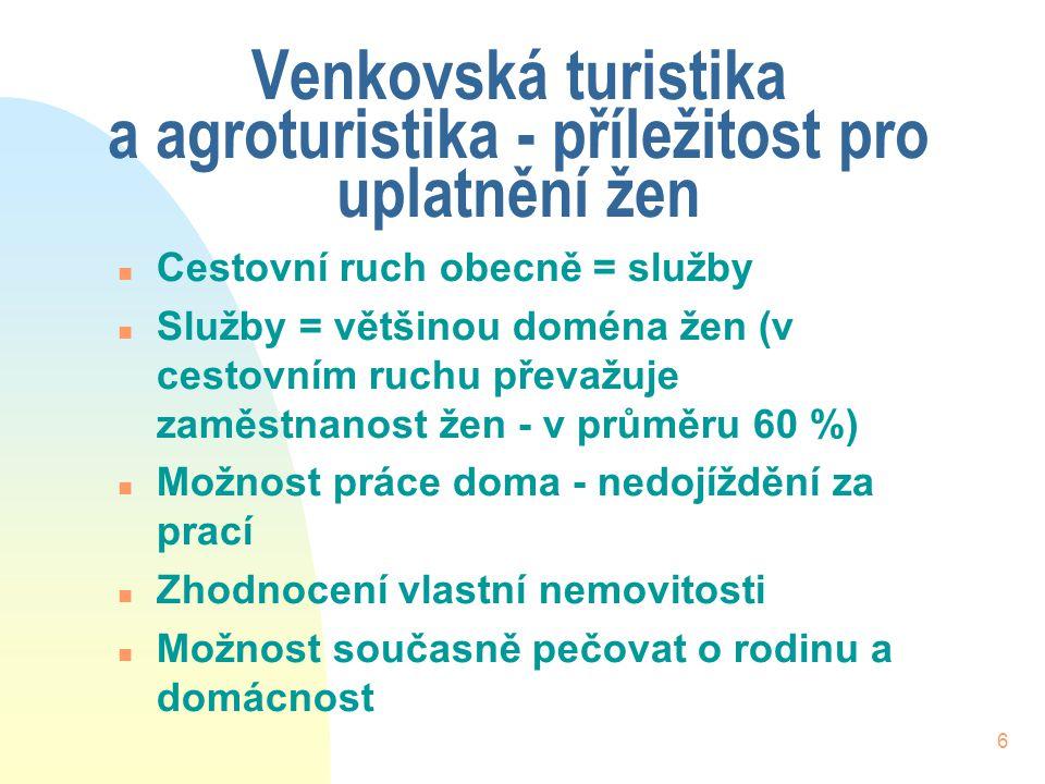 6 Venkovská turistika a agroturistika - příležitost pro uplatnění žen n Cestovní ruch obecně = služby n Služby = většinou doména žen (v cestovním ruchu převažuje zaměstnanost žen - v průměru 60 %) n Možnost práce doma - nedojíždění za prací n Zhodnocení vlastní nemovitosti n Možnost současně pečovat o rodinu a domácnost