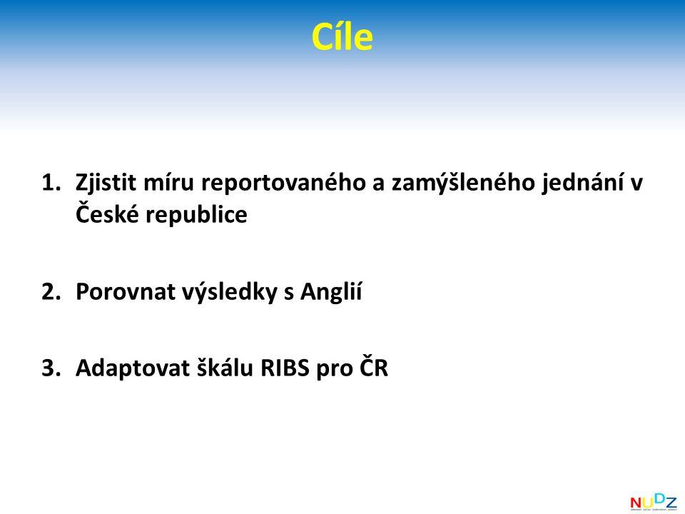 Cíle 1.Zjistit míru reportovaného a zamýšleného jednání v České republice 2.Porovnat výsledky s Anglií 3.Adaptovat škálu RIBS pro ČR