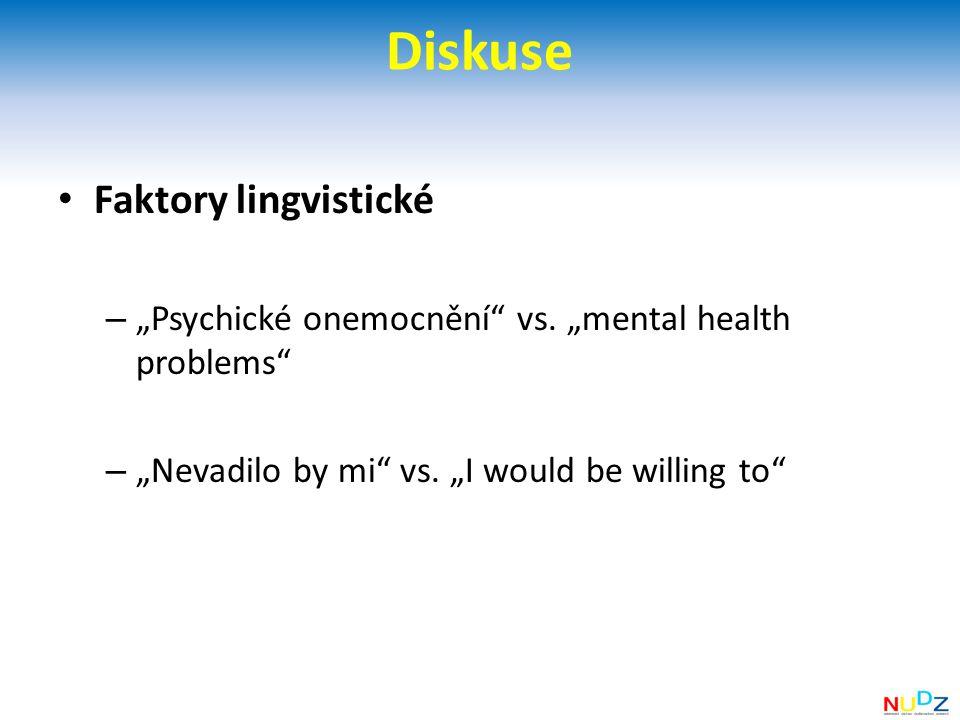 """Diskuse Faktory lingvistické – """"Psychické onemocnění vs."""