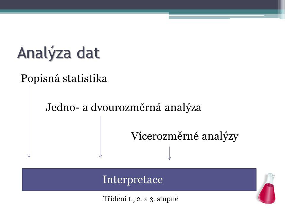 Analýza dat Popisná statistika Jedno- a dvourozměrná analýza Vícerozměrné analýzy Interpretace Třídění 1., 2. a 3. stupně