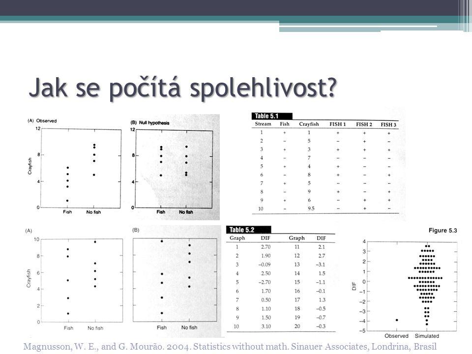 Jak se počítá spolehlivost? Magnusson, W. E., and G. Mourão. 2004. Statistics without math. Sinauer Associates, Londrina, Brasil