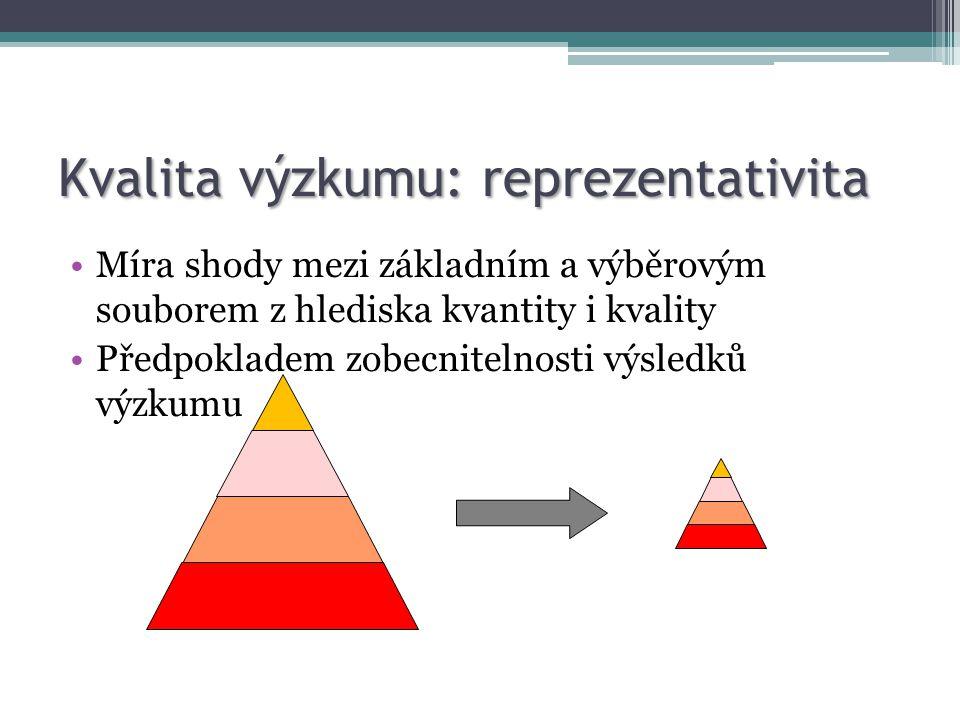 Kvalita výzkumu: reprezentativita Míra shody mezi základním a výběrovým souborem z hlediska kvantity i kvality Předpokladem zobecnitelnosti výsledků v