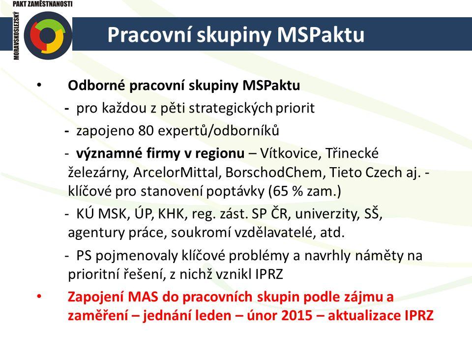 Pracovní skupiny MSPaktu Odborné pracovní skupiny MSPaktu - pro každou z pěti strategických priorit - zapojeno 80 expertů/odborníků - významné firmy v regionu – Vítkovice, Třinecké železárny, ArcelorMittal, BorschodChem, Tieto Czech aj.