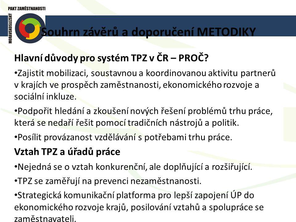 Souhrn závěrů a doporučení METODIKY Hlavní důvody pro systém TPZ v ČR – PROČ? Zajistit mobilizaci, soustavnou a koordinovanou aktivitu partnerů v kraj