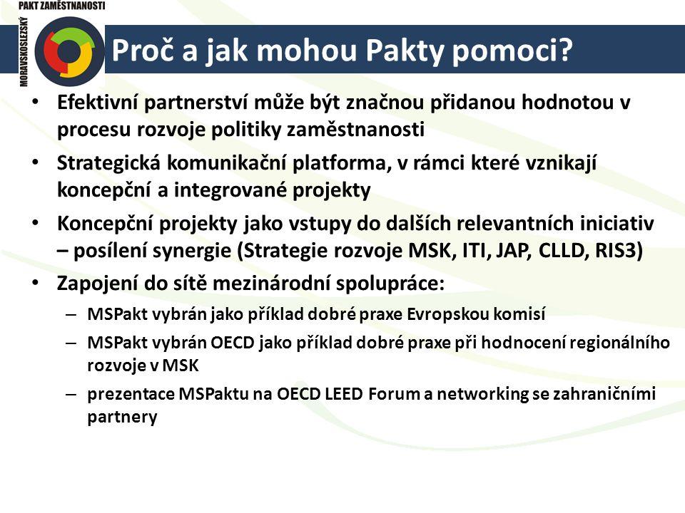 Proč a jak mohou Pakty pomoci? Efektivní partnerství může být značnou přidanou hodnotou v procesu rozvoje politiky zaměstnanosti Strategická komunikač
