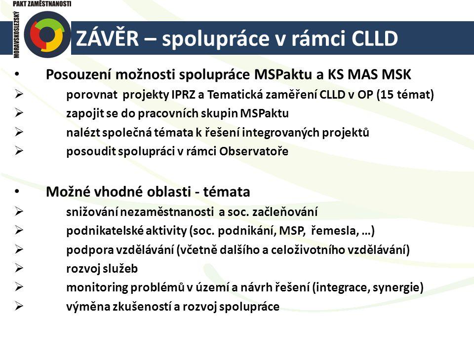 ZÁVĚR – spolupráce v rámci CLLD Posouzení možnosti spolupráce MSPaktu a KS MAS MSK  porovnat projekty IPRZ a Tematická zaměření CLLD v OP (15 témat)