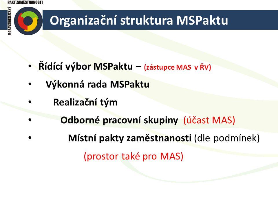 Organizační struktura MSPaktu Řídící výbor MSPaktu – (zástupce MAS v ŘV) Výkonná rada MSPaktu Realizační tým Odborné pracovní skupiny (účast MAS) Místní pakty zaměstnanosti (dle podmínek) (prostor také pro MAS)