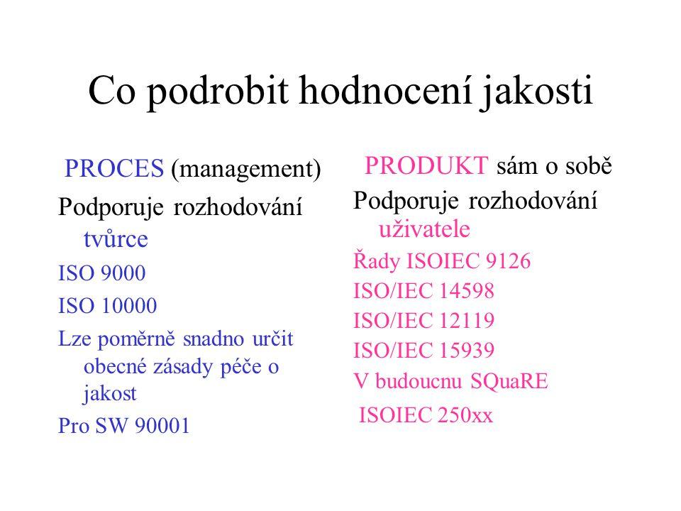 Co podrobit hodnocení jakosti PROCES (management) Podporuje rozhodování tvůrce ISO 9000 ISO 10000 Lze poměrně snadno určit obecné zásady péče o jakost