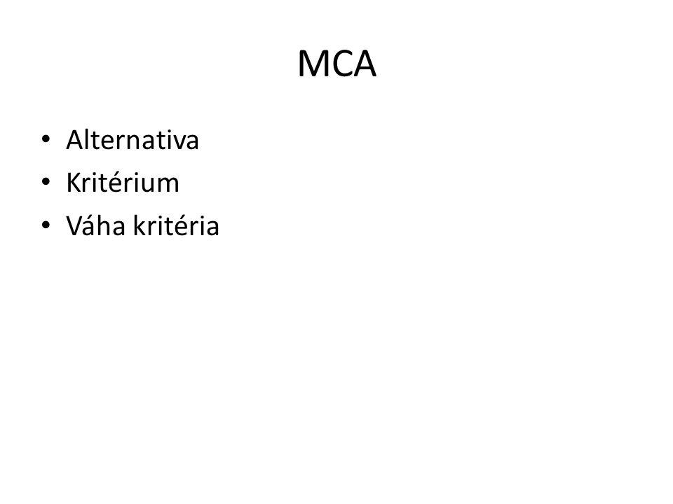 MCA Alternativa Kritérium Váha kritéria