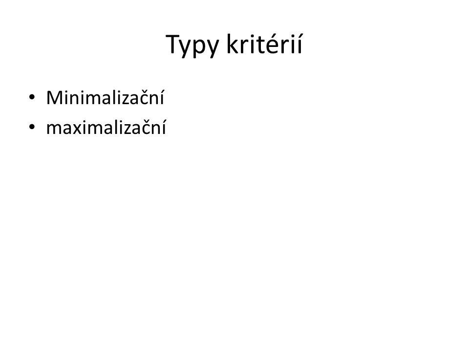 Typy kritérií Minimalizační maximalizační