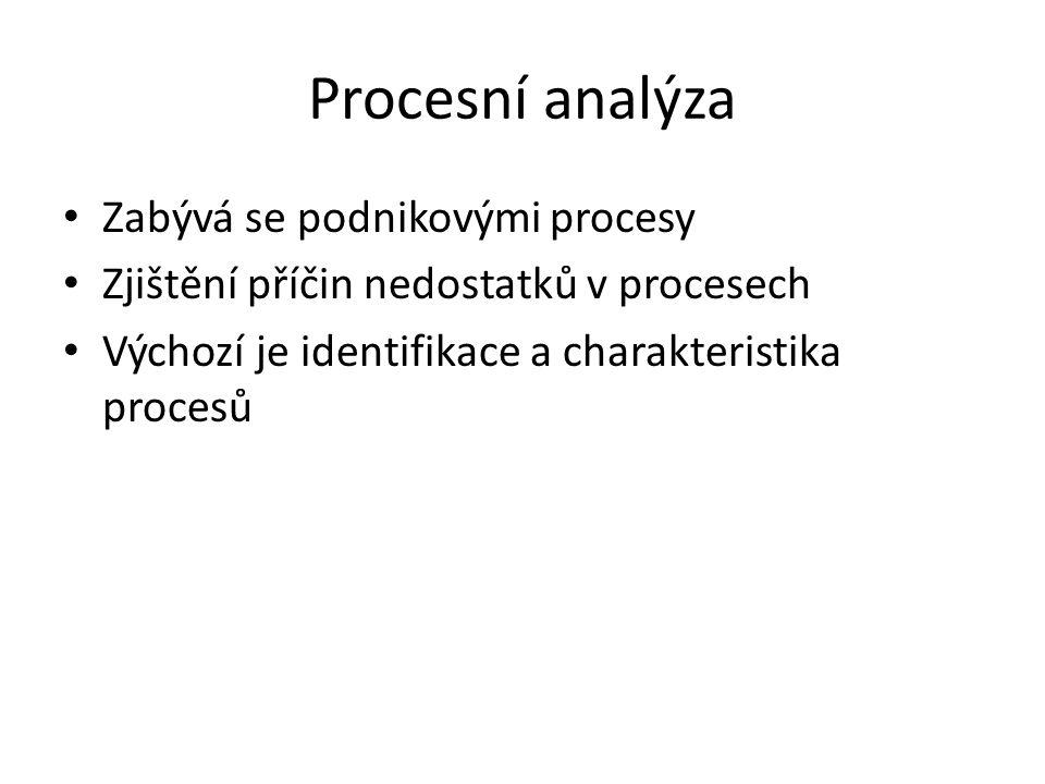 Procesní analýza Zabývá se podnikovými procesy Zjištění příčin nedostatků v procesech Výchozí je identifikace a charakteristika procesů