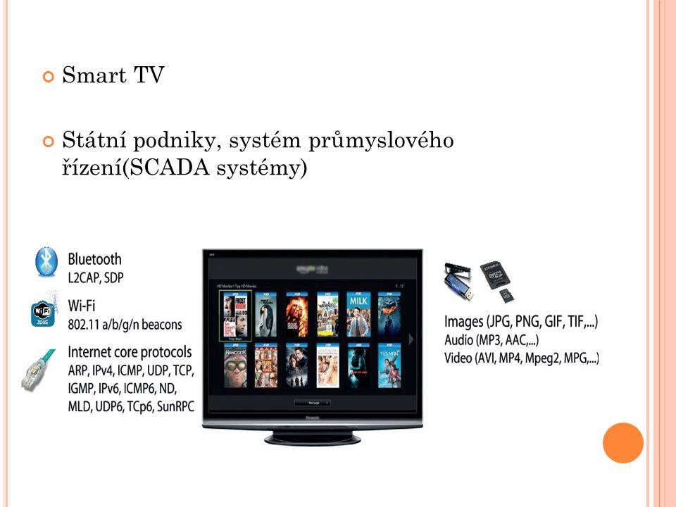 Smart TV Státní podniky, systém průmyslového řízení(SCADA systémy)