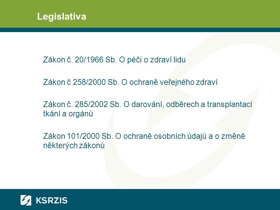 Legislativa Zákon č.20/1966 Sb. O péči o zdraví lidu Zákon č 258/2000 Sb.