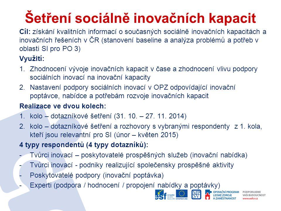 Šetření sociálně inovačních kapacit Cíl: získání kvalitních informací o současných sociálně inovačních kapacitách a inovačních řešeních v ČR (stanovení baseline a analýza problémů a potřeb v oblasti SI pro PO 3) Využití: 1.Zhodnocení vývoje inovačních kapacit v čase a zhodnocení vlivu podpory sociálních inovací na inovační kapacity 2.Nastavení podpory sociálních inovací v OPZ odpovídající inovační poptávce, nabídce a potřebám rozvoje inovačních kapacit Realizace ve dvou kolech: 1.kolo – dotazníkové šetření (31.
