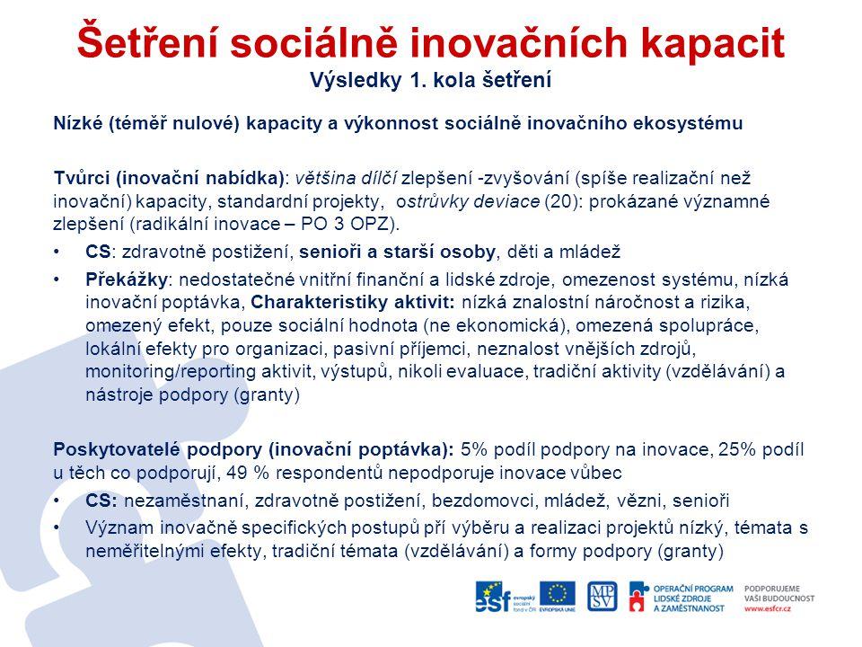 Šetření sociálně inovačních kapacit Výsledky 1.