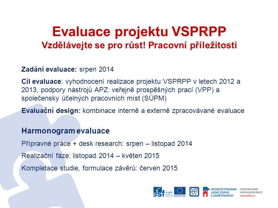 Evaluace projektu VSPRPP Vzdělávejte se pro růst.