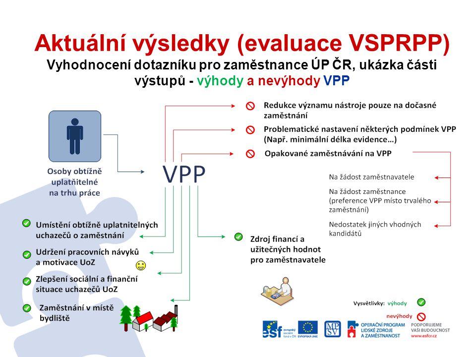 Aktuální výsledky (evaluace VSPRPP) Vyhodnocení dotazníku pro zaměstnance ÚP ČR, ukázka části výstupů - výhody a nevýhody VPP