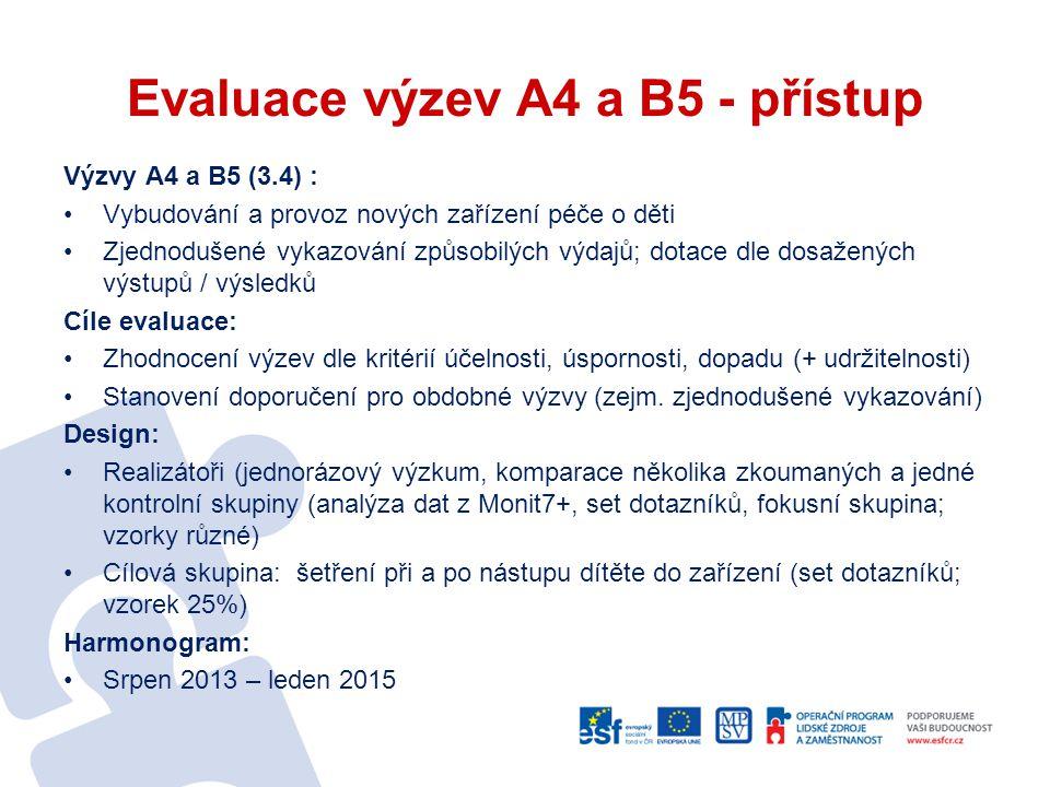 Evaluace výzev A4 a B5 - přístup Výzvy A4 a B5 (3.4) : Vybudování a provoz nových zařízení péče o děti Zjednodušené vykazování způsobilých výdajů; dotace dle dosažených výstupů / výsledků Cíle evaluace: Zhodnocení výzev dle kritérií účelnosti, úspornosti, dopadu (+ udržitelnosti) Stanovení doporučení pro obdobné výzvy (zejm.