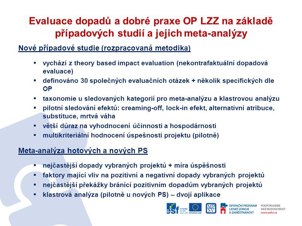 Evaluace dopadů a dobré praxe OP LZZ na základě případových studií a jejich meta-analýzy Nové případové studie (rozpracovaná metodika)  vychází z theory based impact evaluation (nekontrafaktuální dopadová evaluace)  definováno 30 společných evaluačních otázek + několik specifických dle OP  taxonomie u sledovaných kategorií pro meta-analýzu a klastrovou analýzu  pilotní sledování efektů: creaming-off, lock-in efekt, alternativní atribuce, substituce, mrtvá váha  větší důraz na vyhodnocení účinnosti a hospodárnosti  multikriteriální hodnocení úspešnosti projektu (pilotně) Meta-analýza hotových a nových PS  nejčastější dopady vybraných projektů + míra úspěšnosti  faktory mající vliv na pozitivní a negativní dopady vybraných projektů  nejčastější překážky bránící pozitivním dopadům vybraných projektů  klastrová analýza (pilotně u nových PS) – dvojí aplikace