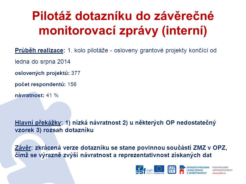 Pilotáž dotazníku do závěrečné monitorovací zprávy (interní) Průběh realizace: 1.