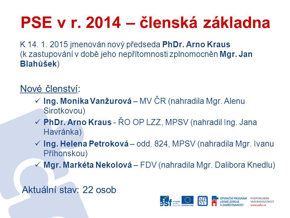 PSE v r.2014 – členská základna K 14. 1. 2015 jmenován nový předseda PhDr.