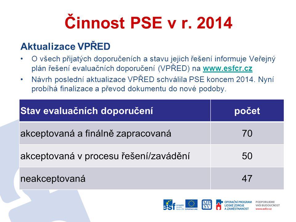 Činnost PSE v r.