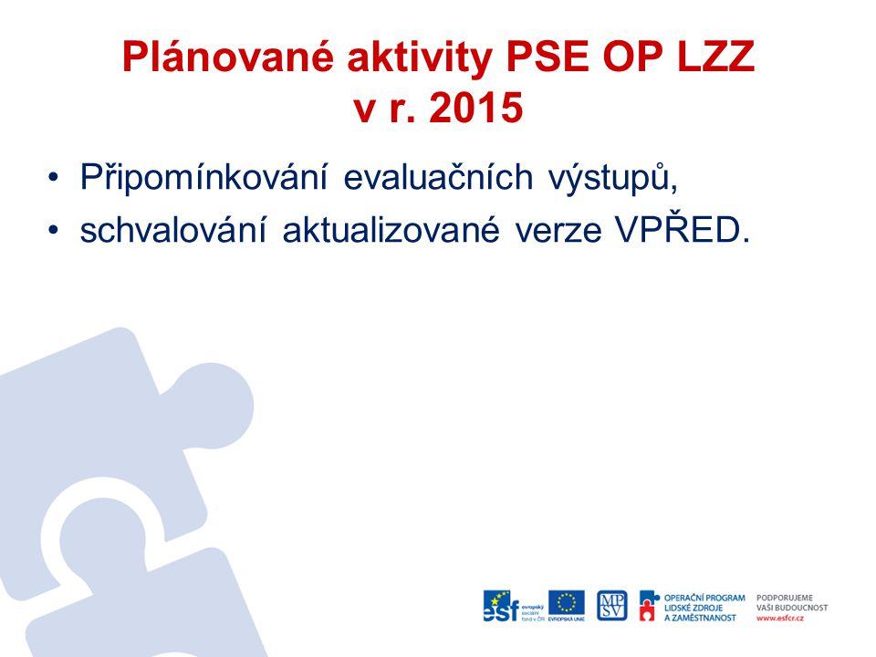 Plánované aktivity PSE OP LZZ v r.
