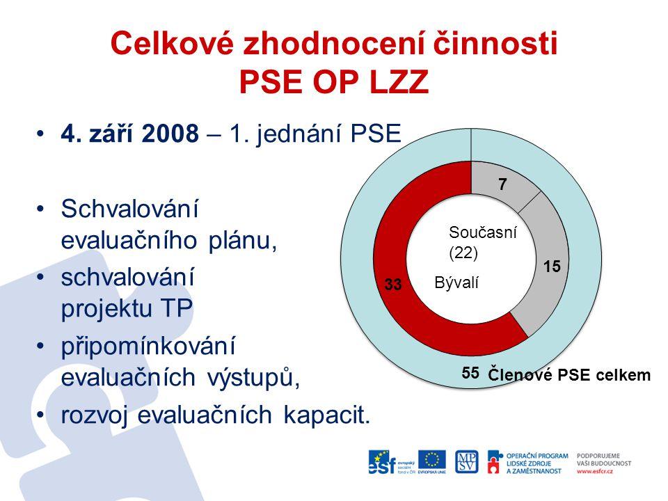 Celkové zhodnocení činnosti PSE OP LZZ 4.září 2008 – 1.