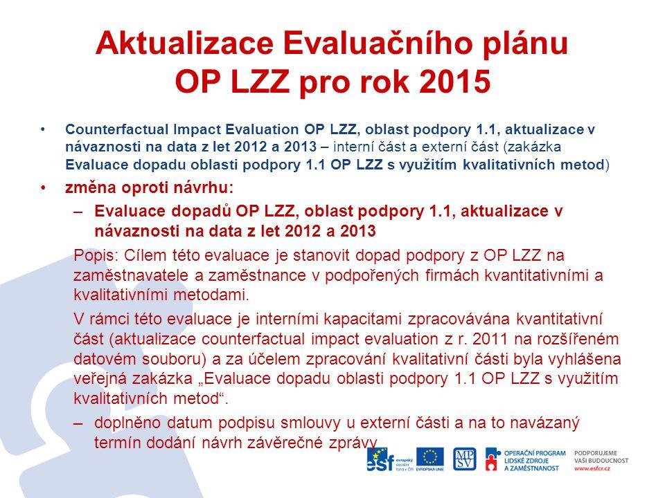 """Aktualizace EP OP LZZ –Pilotní Cluster evaluation dopadů projektů OP LZZ na základě existujících a nově realizovaných případových studií – realizovaná pod názvem """"Evaluace dopadů a dobré praxe OP LZZ na základě případových studií a Evaluace dopadů a dobré praxe OP LZZ na základě případových studií a jejich meta-analýzy –Hodnocení inovační výkonnosti a kapacit organizací v sociálních inovacích v ČR – aktualizace obsahu a termínů realizace, interní zpracování (změna oproti návrhu EP OP LZZ na r."""
