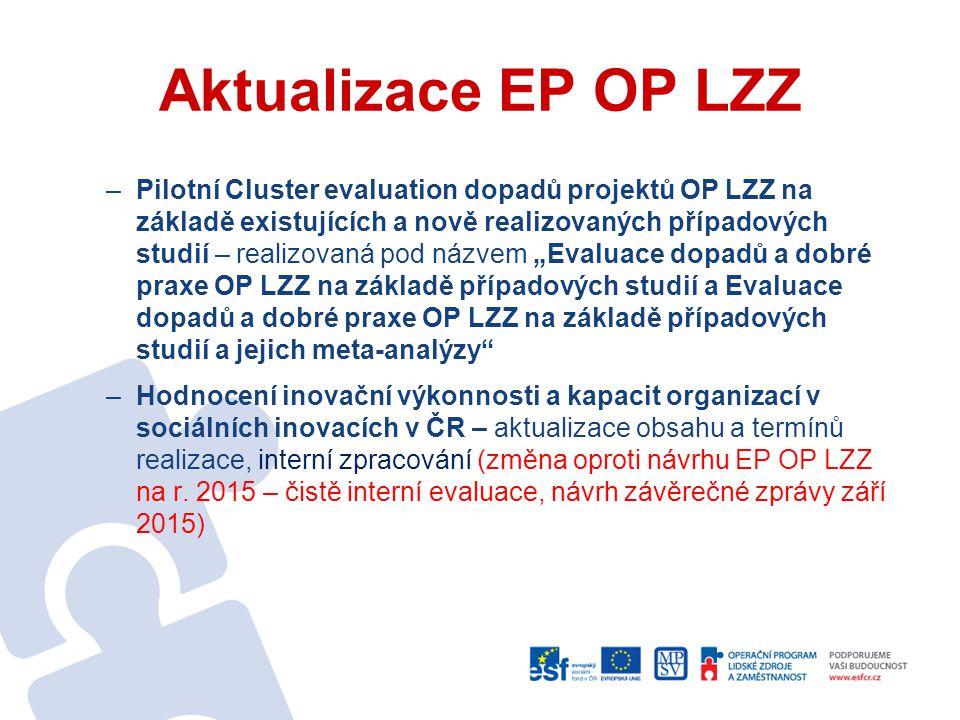 Sdílení zkušeností s přípravou EP na období 2014-2020 a diskuse nad nimi Hlavní důrazy při tvorbě EP OPZ (draft) převažující interní evaluace systémovost při evaluaci GP (dotazník ZMZ) systémovost při evaluaci IP (metodika sebeevaluace) kvantitativní hodnocení (CIE – více interně) kvalitativní hodnocení (TBIE příp.
