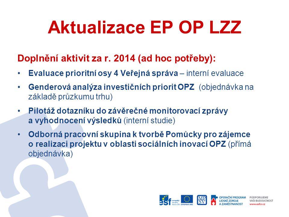 Aktualizace EP OP LZZ 2015 Nově zahajované aktivity v r.