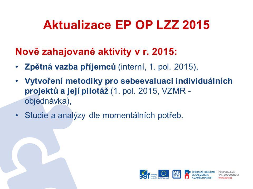 Sdílení zkušeností s přípravou EP na období 2014-2020 a diskuse nad nimi diskuze k možnosti společných evaluací za ESF (vyhodnocení synergií?)
