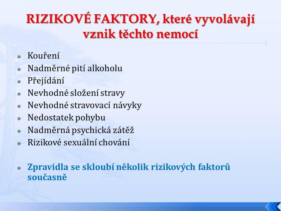  Kouření  Nadměrné pití alkoholu  Přejídání  Nevhodné složení stravy  Nevhodné stravovací návyky  Nedostatek pohybu  Nadměrná psychická zátěž 