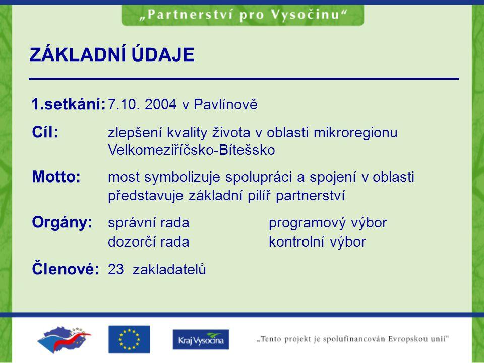 ZÁKLADNÍ ÚDAJE 1.setkání: 7.10. 2004 v Pavlínově Cíl: zlepšení kvality života v oblasti mikroregionu Velkomeziříčsko-Bítešsko Motto: most symbolizuje