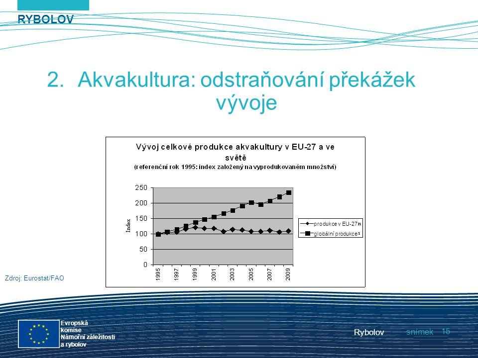 RYBOLOV snímek Evropská komise Námořní záležitosti a rybolov Rybolov 15 2.Akvakultura: odstraňování překážek vývoje Zdroj: Eurostat/FAO produkce v EU-