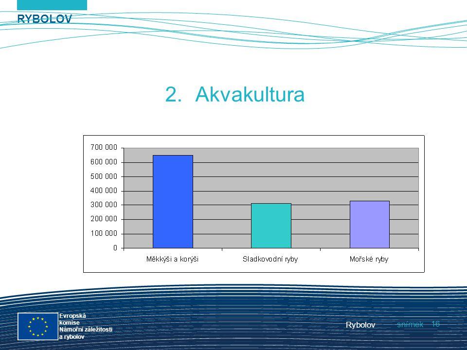 RYBOLOV snímek Evropská komise Námořní záležitosti a rybolov Rybolov 16 2.Akvakultura