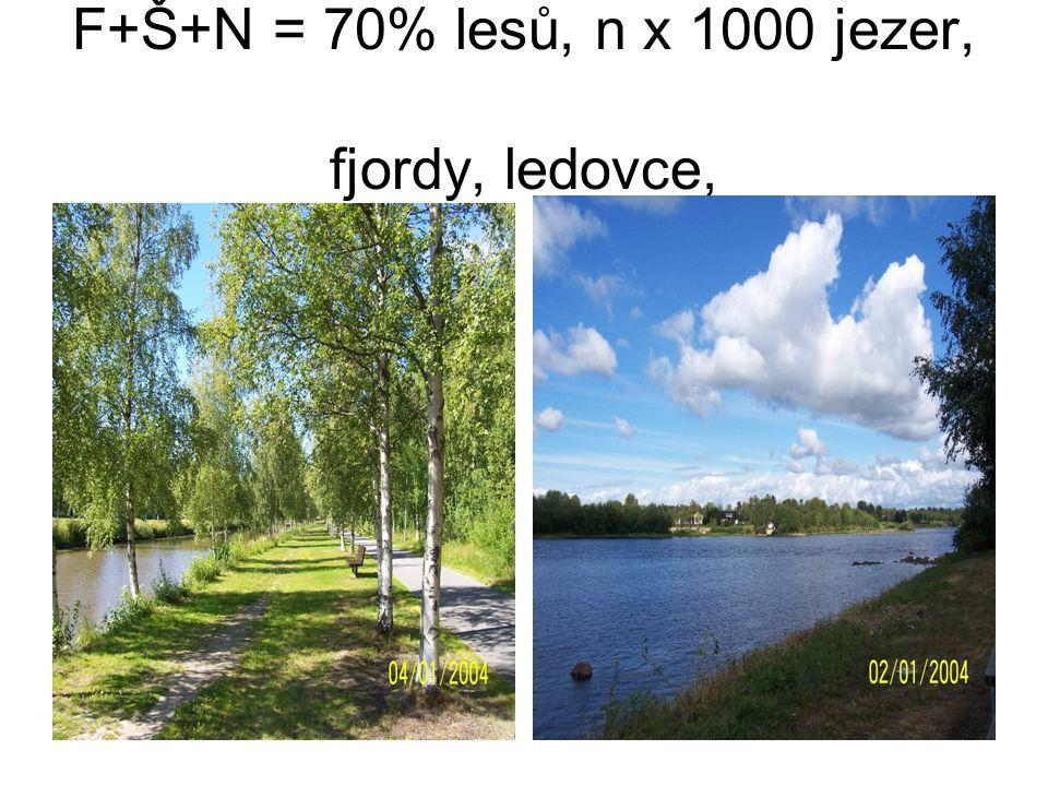 F+Š+N = 70% lesů, n x 1000 jezer, fjordy, ledovce,