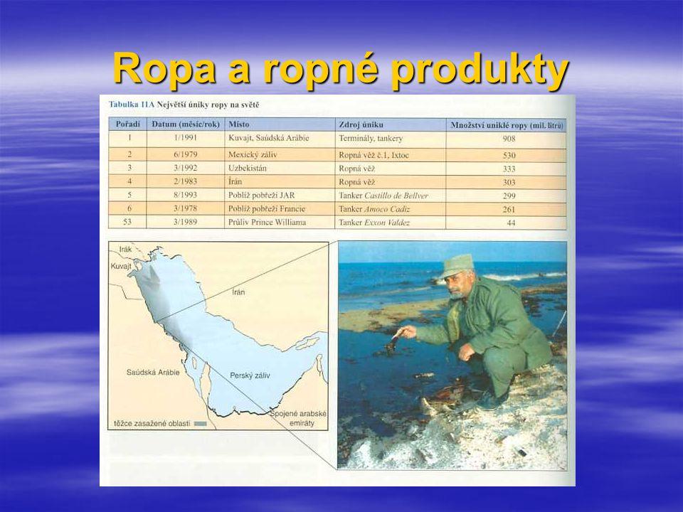 Ropa a ropné produkty