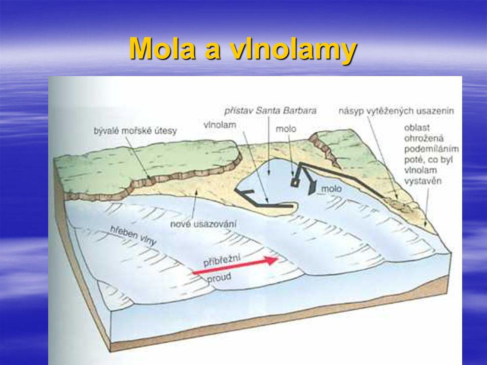 Mola a vlnolamy