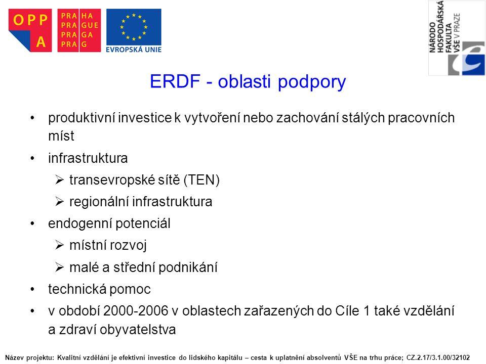 Finanční prostředky pro jednotlivé členské země EU, 2007-2013 Zdroj:http://ec.europa.e u/regional_policy/sourc es/docoffic/official/reg ulation/pdf/2007/public ations/guide2007_en.pd f, 114.7.2011 Název projektu: Kvalitní vzdělání je efektivní investice do lidského kapitálu – cesta k uplatnění absolventů VŠE na trhu práce; CZ.2.17/3.1.00/32102