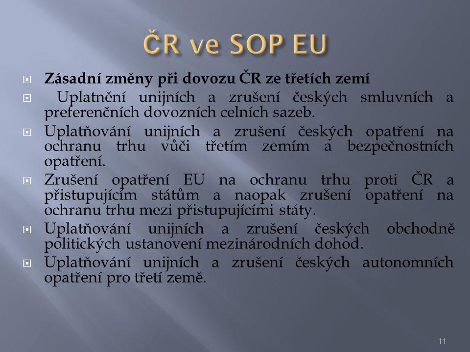  Zásadní změny při dovozu ČR ze třetích zemí  Uplatnění unijních a zrušení českých smluvních a preferenčních dovozních celních sazeb.  Uplatňování