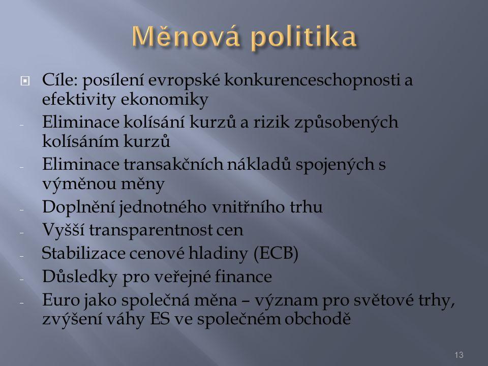  Cíle: posílení evropské konkurenceschopnosti a efektivity ekonomiky - Eliminace kolísání kurzů a rizik způsobených kolísáním kurzů - Eliminace trans