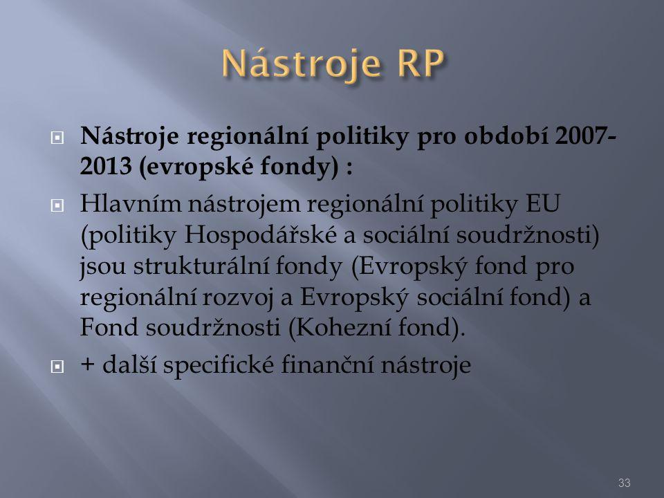  Nástroje regionální politiky pro období 2007- 2013 (evropské fondy) :  Hlavním nástrojem regionální politiky EU (politiky Hospodářské a sociální so