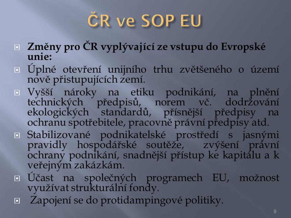  Změny pro ČR vyplývající ze vstupu do Evropské unie:  Úplné otevření unijního trhu zvětšeného o území nově přistupujících zemí.  Vyšší nároky na e
