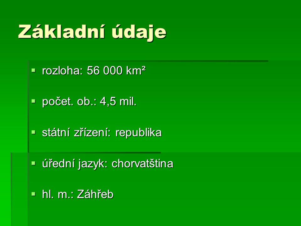 Základní údaje  rozloha: 56 000 km²  počet.ob.: 4,5 mil.