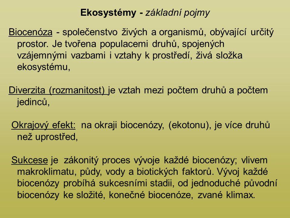 Ekosystémy - základní pojmy Biocenóza - společenstvo živých a organismů, obývající určitý prostor.