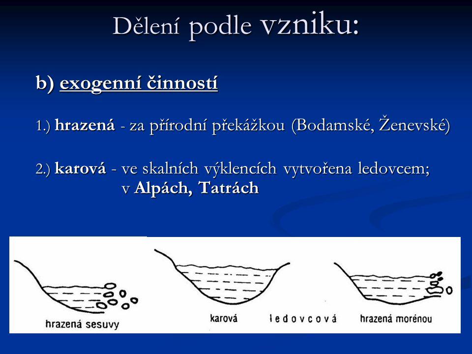 Dělení podle vzniku: b) exogenní činností 1.) hrazená - za přírodní překážkou (Bodamské, Ženevské) 2.) karová - ve skalních výklencích vytvořena ledov