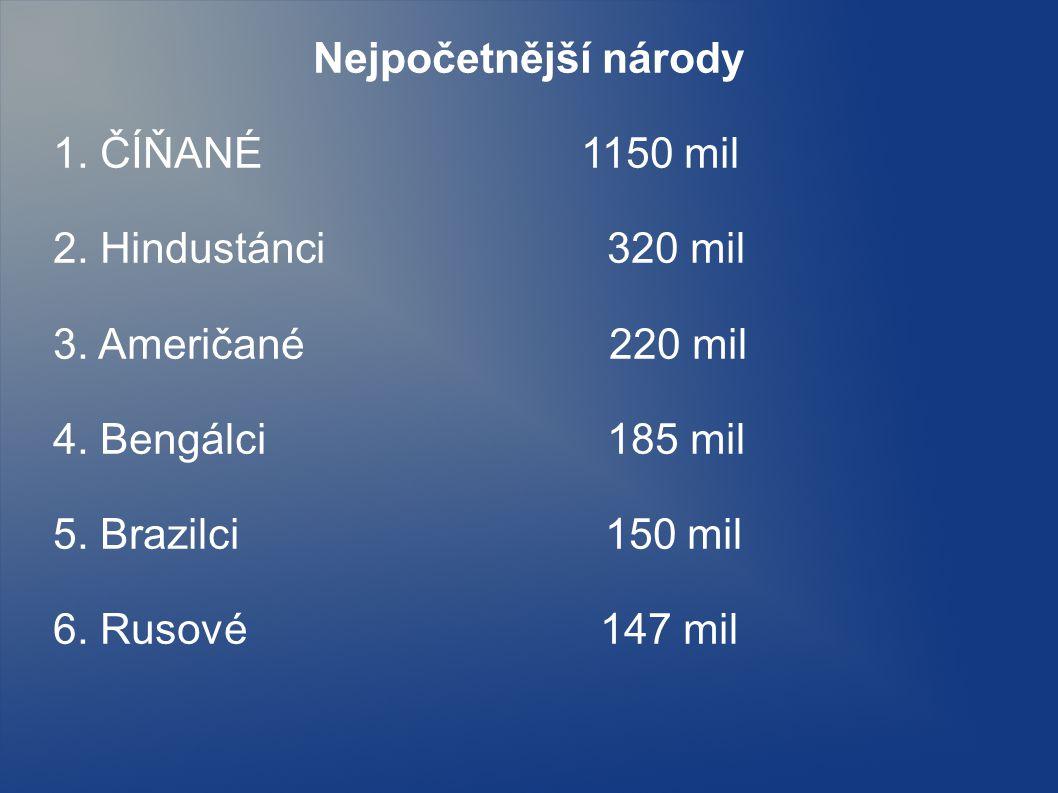 Nejpočetnější národy 1. ČÍŇANÉ 1150 mil 2. Hindustánci 320 mil 3. Američané 220 mil 4. Bengálci 185 mil 5. Brazilci 150 mil 6. Rusové 147 mil